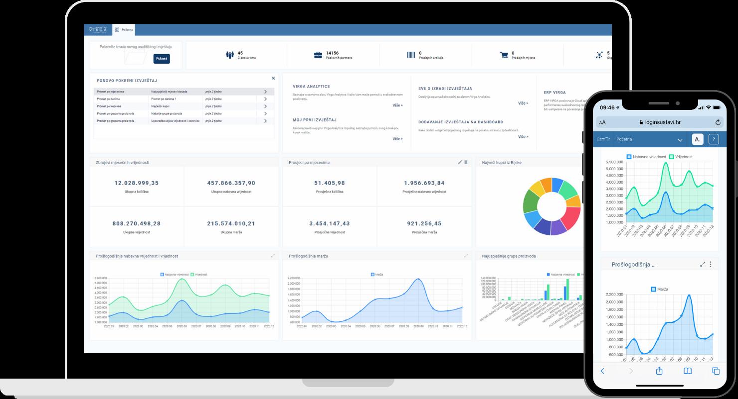 VIRGA Analytics - Cloud aplikacija za vizualizaciju podataka